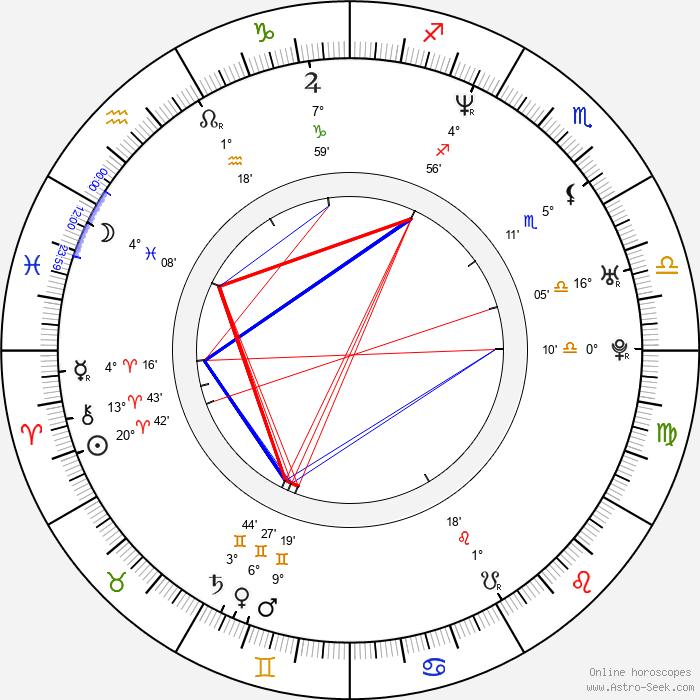 Frank Lammers - Birth horoscope chart