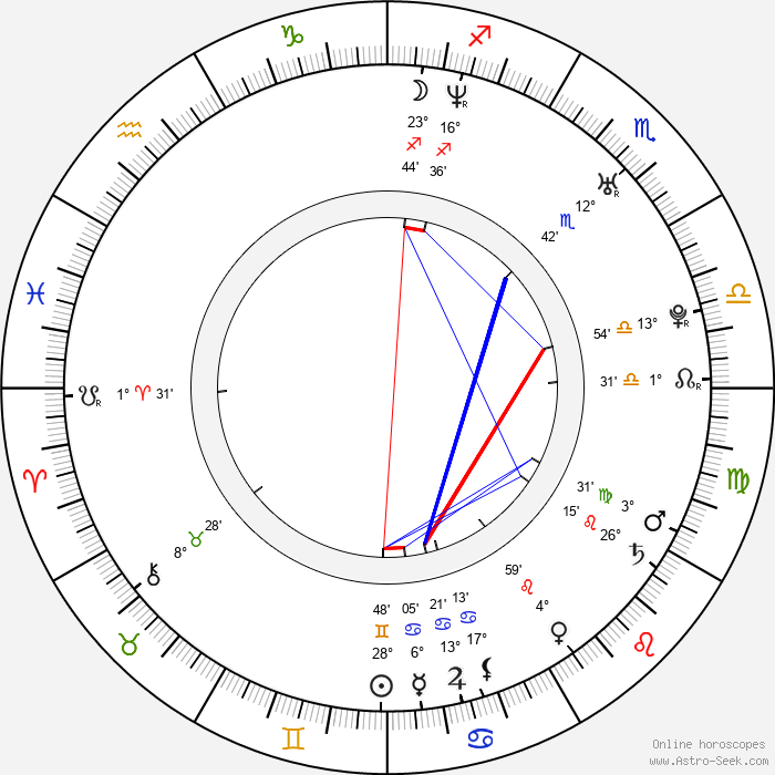 Frank Lampard - Birth horoscope chart