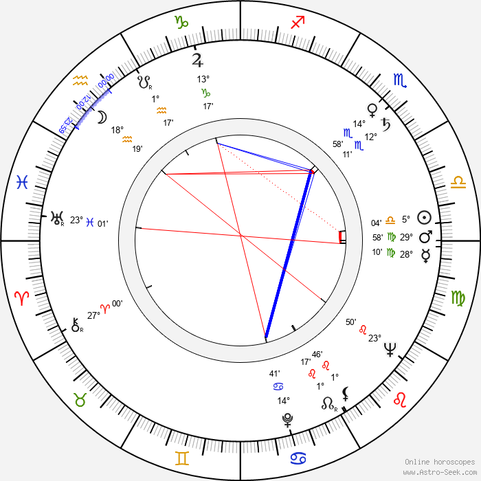 Frank Latimore - Birth horoscope chart