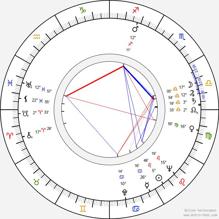 Frank Marth - Birth horoscope chart