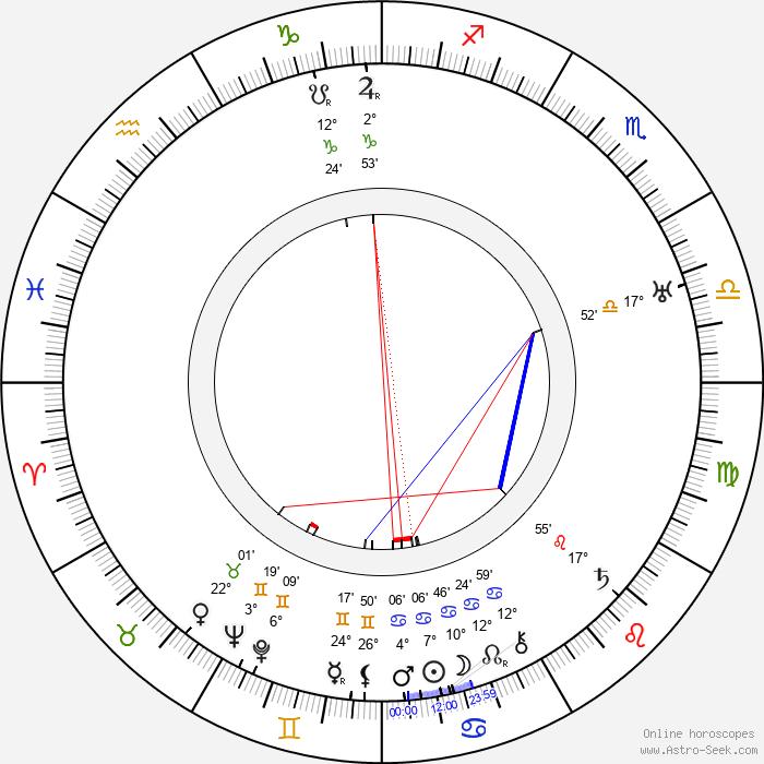 Frank Mayo - Birth horoscope chart