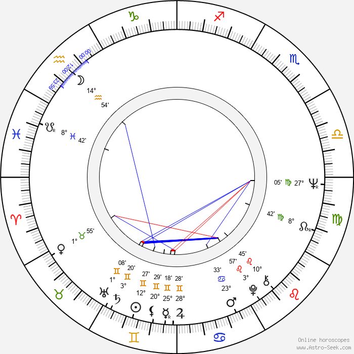 Frank McRae - Birth horoscope chart