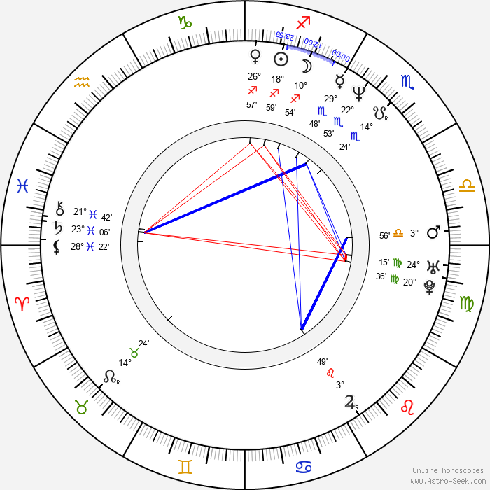 Frank Meijers - Birth horoscope chart