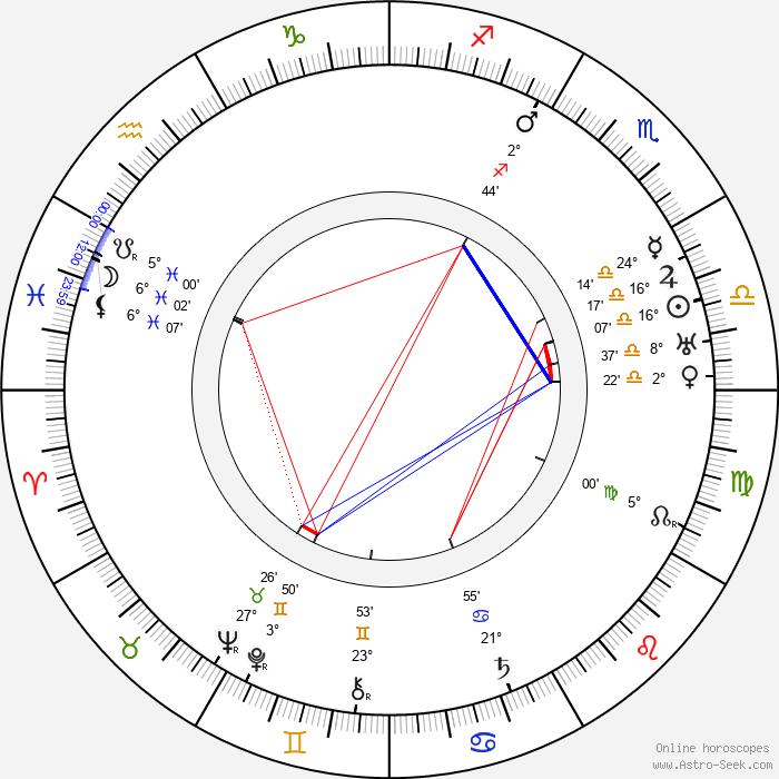 Frank Newburg - Birth horoscope chart
