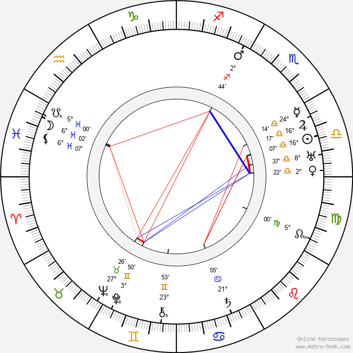 Frank Newburg - Birth horoscope chart