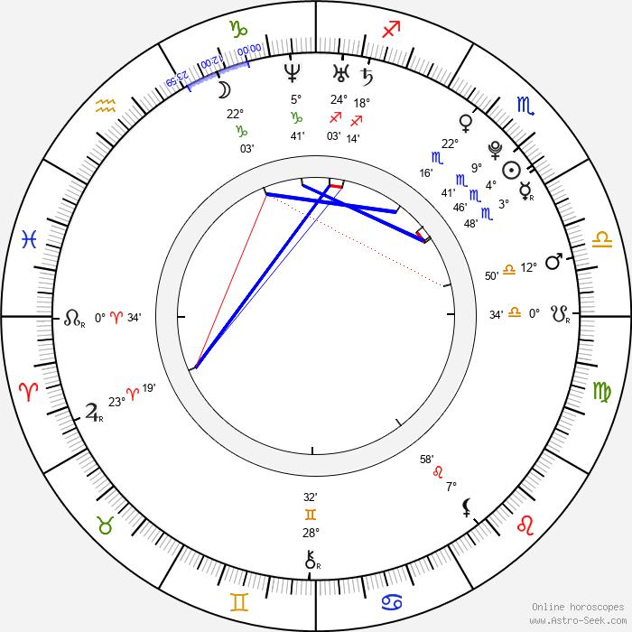 Frank Ocean - Birth horoscope chart