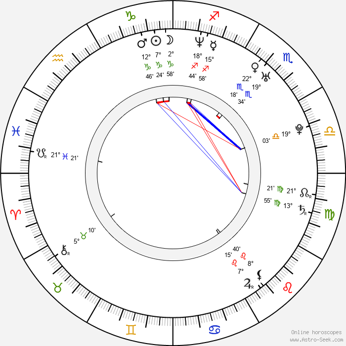 Frank Pacheco - Birth horoscope chart