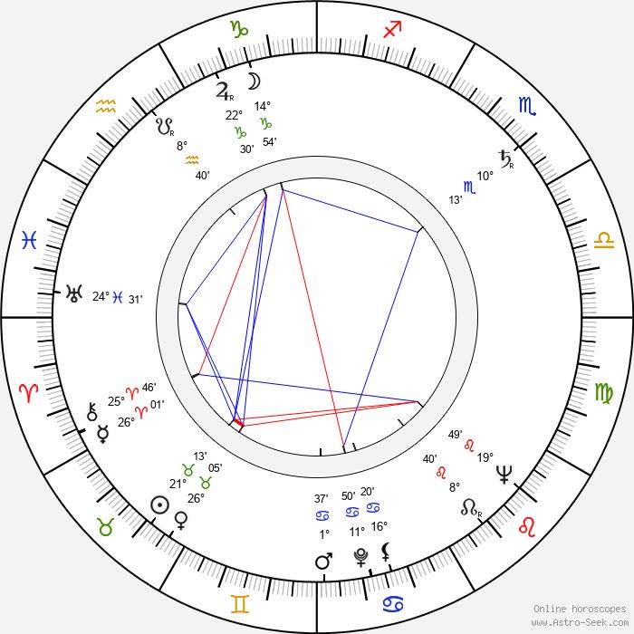 Frank Pierson - Birth horoscope chart