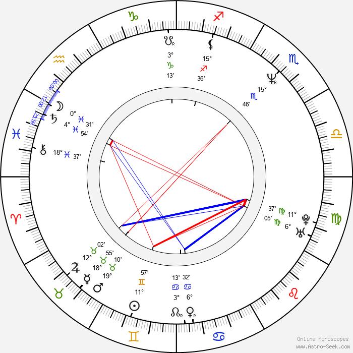 Frank Schröder - Birth horoscope chart