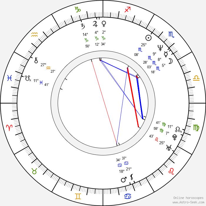 Frank Spotnitz - Birth horoscope chart