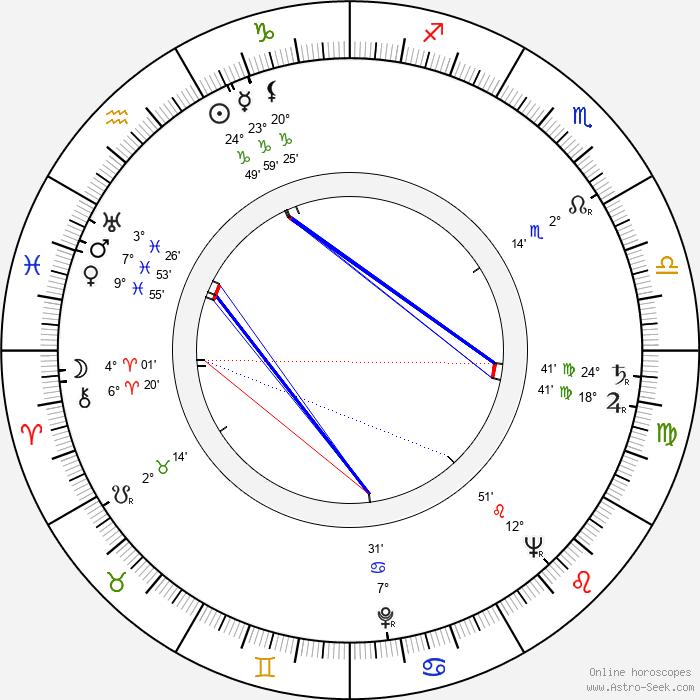 Frank Thornton - Birth horoscope chart