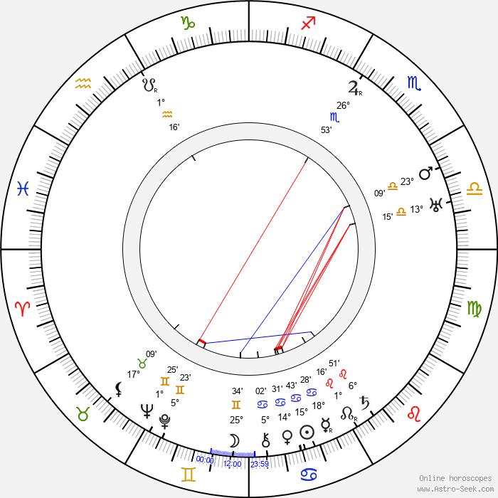 Frank Tokunaga - Birth horoscope chart