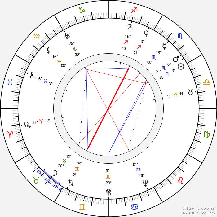 Frank Towen - Birth horoscope chart
