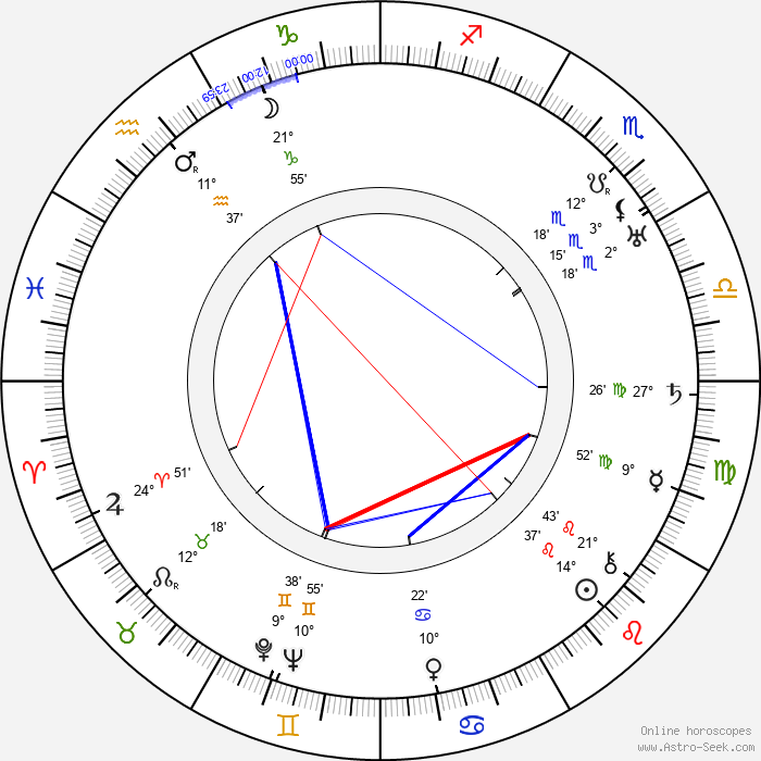 Frank Tuttle - Birth horoscope chart