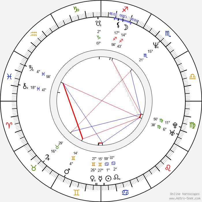 Frank Van Passel - Birth horoscope chart