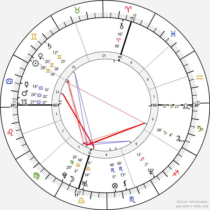 Frank Verlaque - Birth horoscope chart