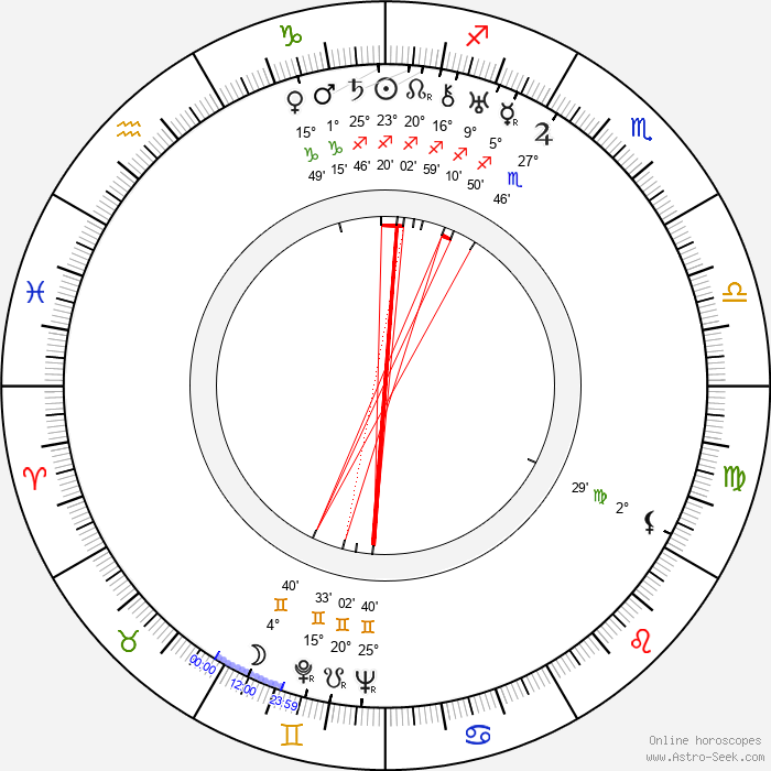 Frank Vosper - Birth horoscope chart