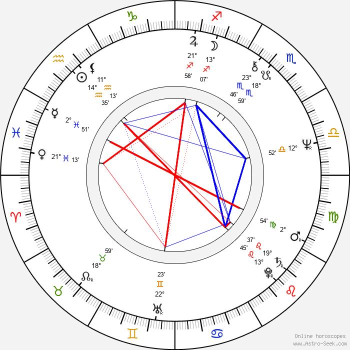 Frank Wills - Birth horoscope chart