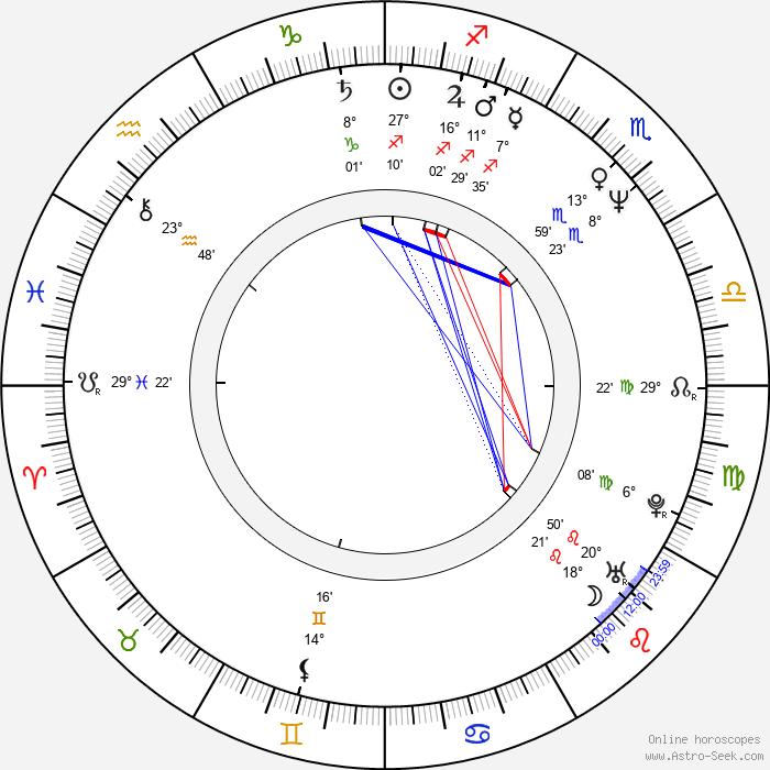Frank Zagarino - Birth horoscope chart