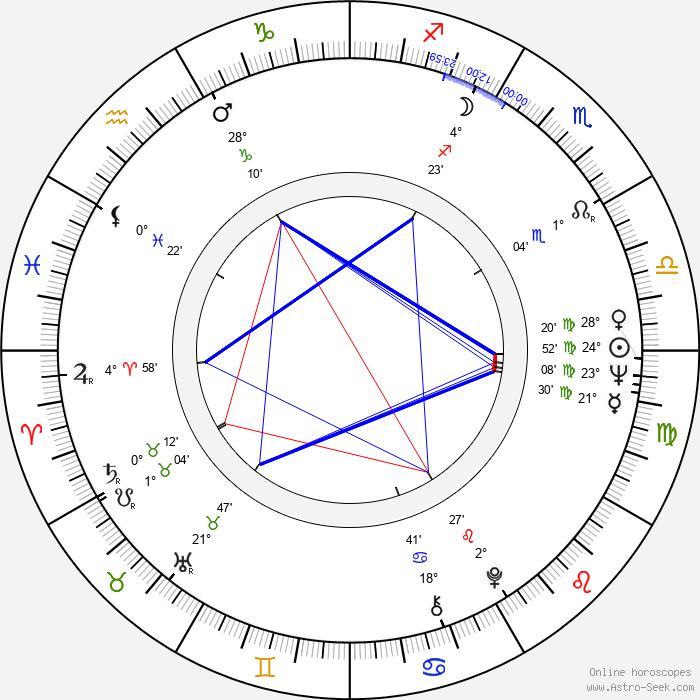 Frankie Avalon - Birth horoscope chart