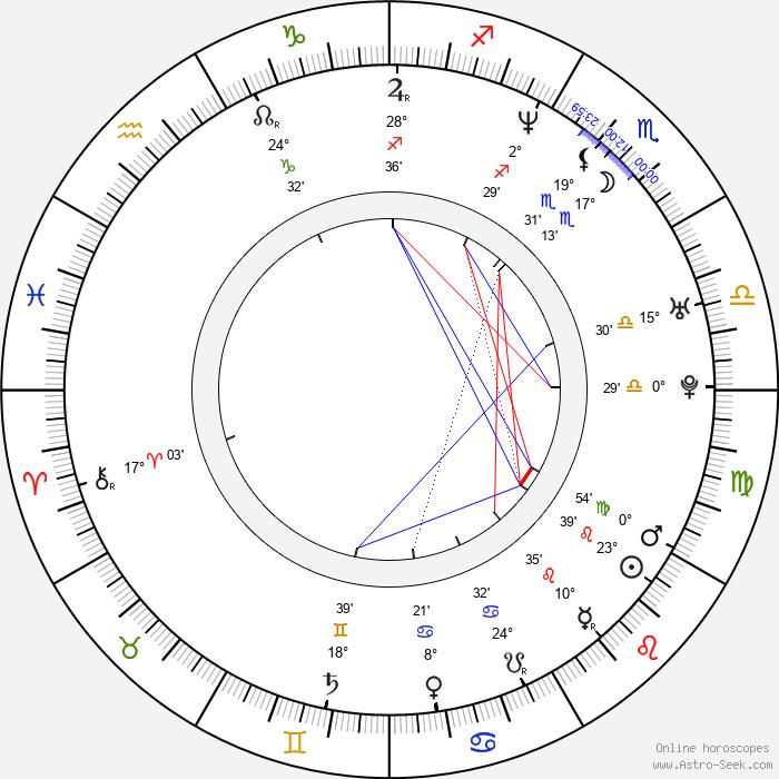 Frankie Boyle - Birth horoscope chart