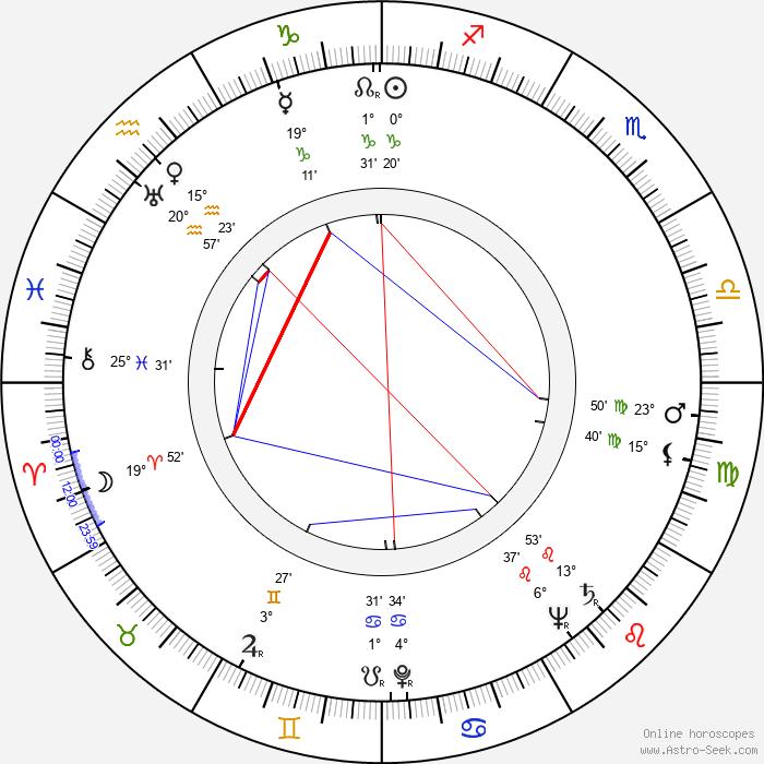 Frankie Darro - Birth horoscope chart