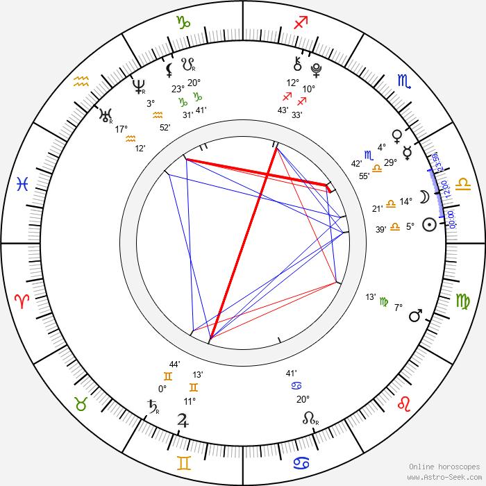 Frankie Jonas - Birth horoscope chart
