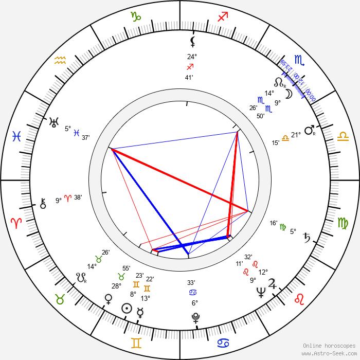 Franklin J. Schaffner - Birth horoscope chart