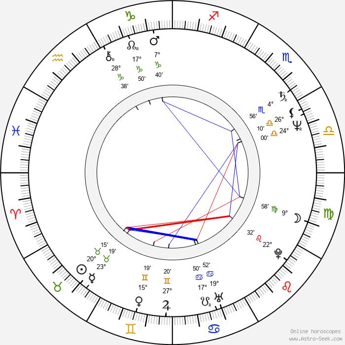Franklyn J. Anderson - Birth horoscope chart