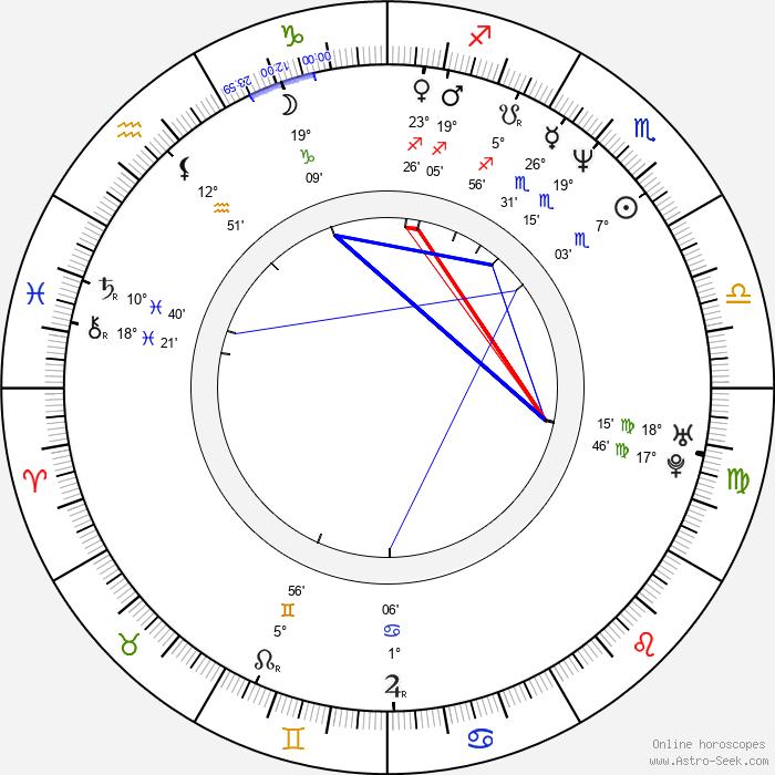 Franky G - Birth horoscope chart