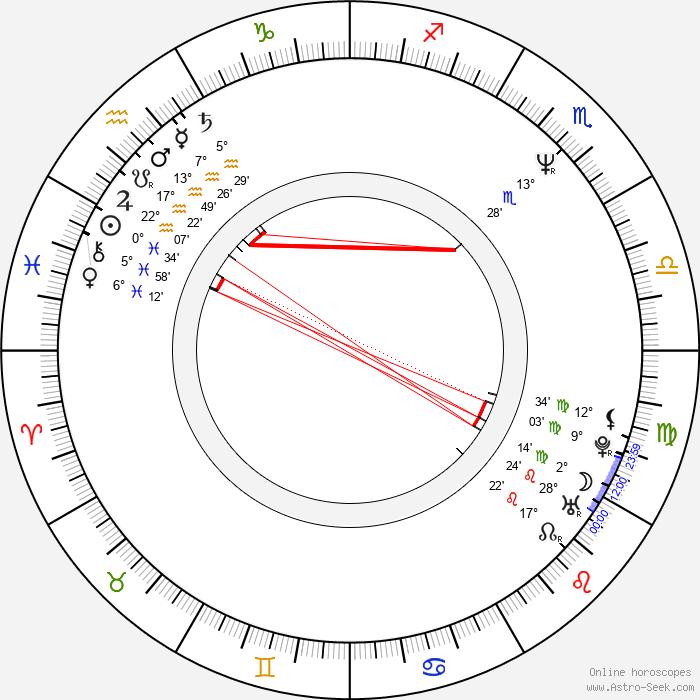Franky Gee - Birth horoscope chart