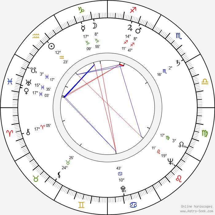 Frans Buyens - Birth horoscope chart