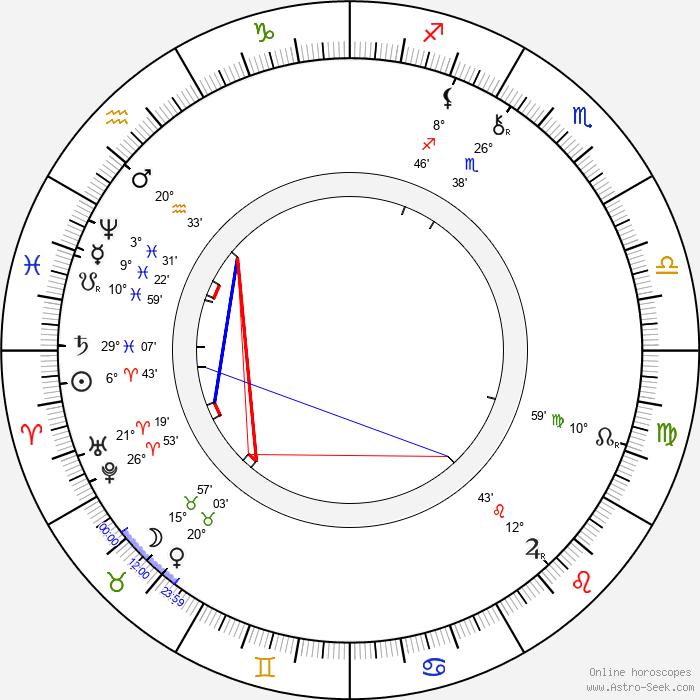 František Adolf Šubert - Birth horoscope chart