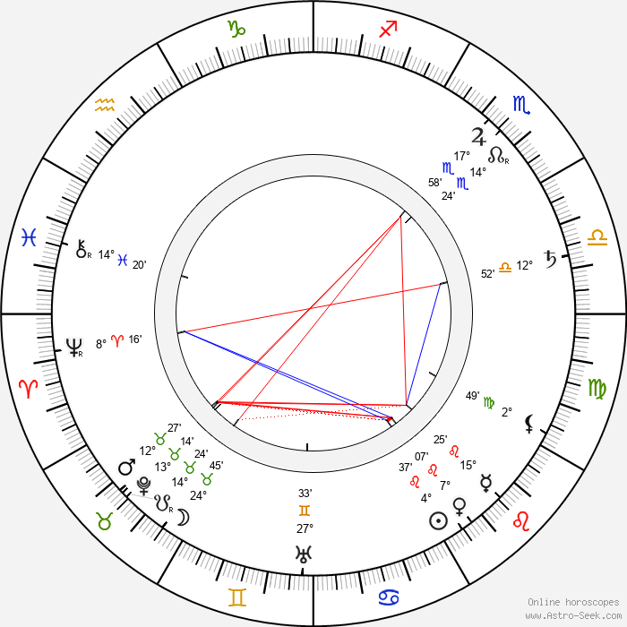 František Flos - Birth horoscope chart