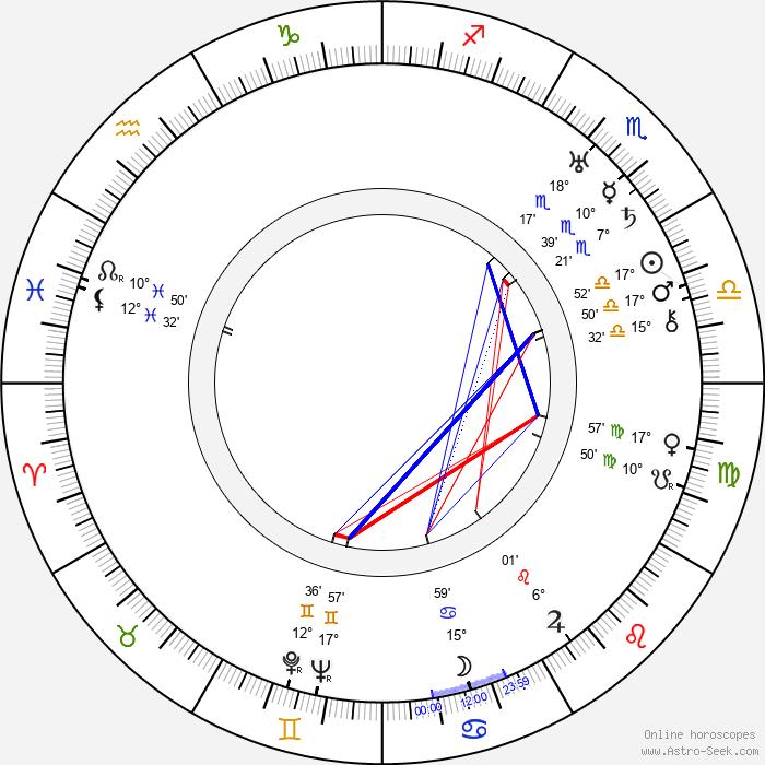 František Kreuzmann Sr. - Birth horoscope chart