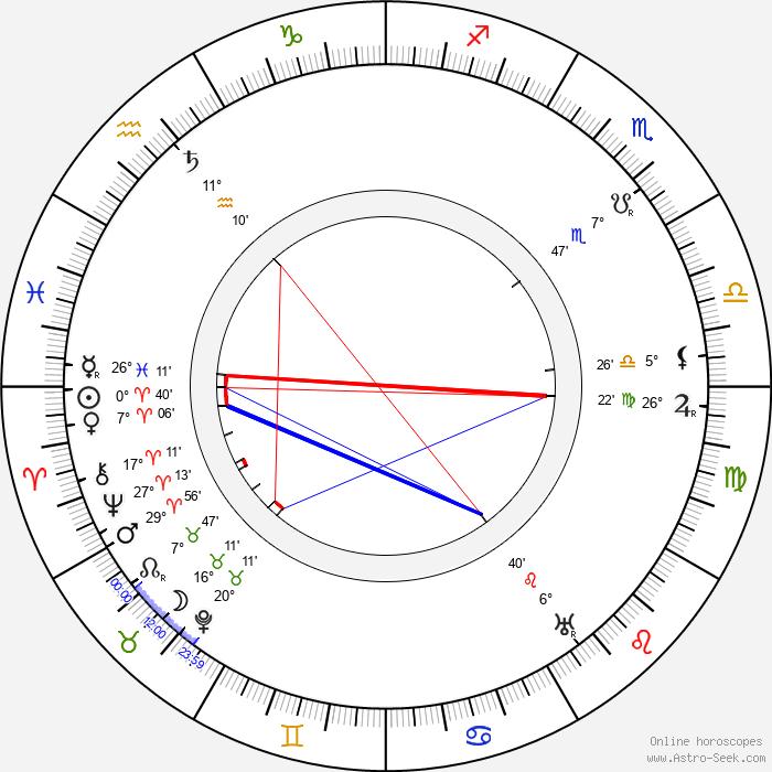 František Matějovský - Birth horoscope chart