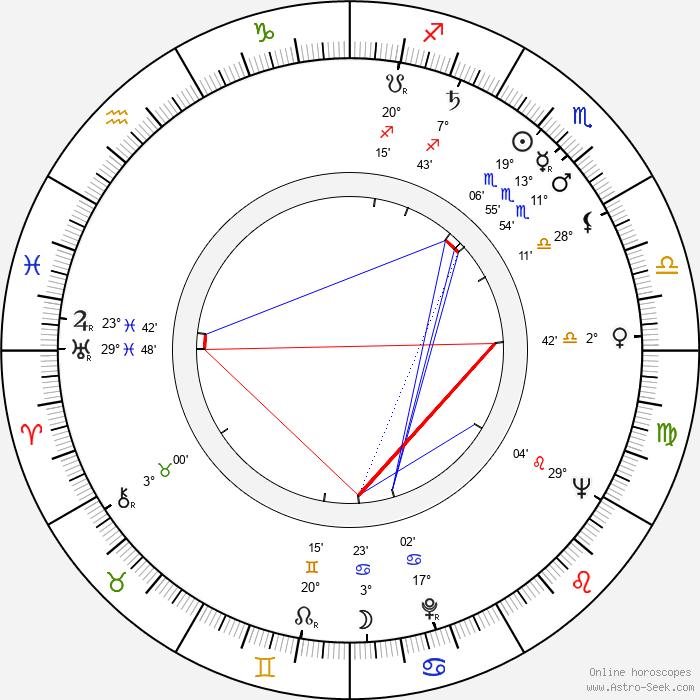 František Šťastný - Birth horoscope chart