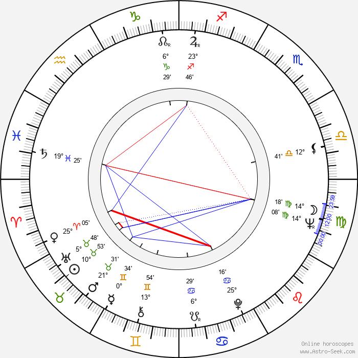 František Uldrich - Birth horoscope chart