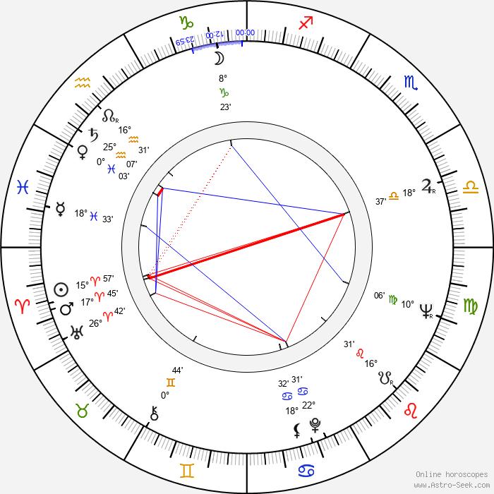 František Vinant-Petiška - Birth horoscope chart