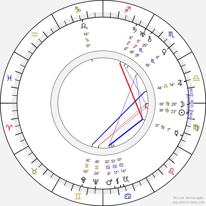 Franz Engel - Birth horoscope chart