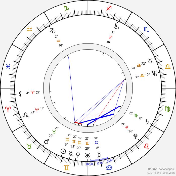 Franz Novotny - Birth horoscope chart
