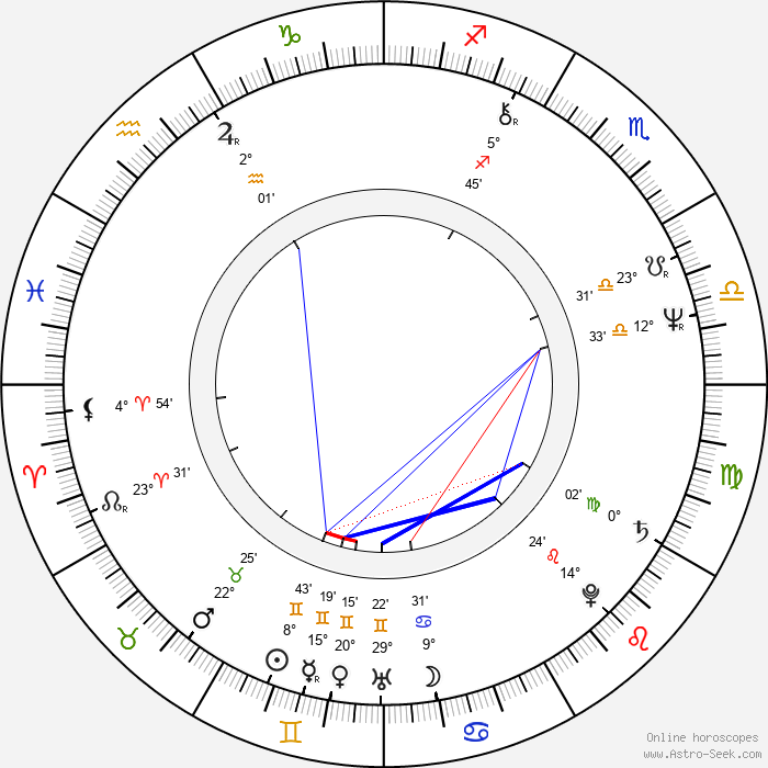 Franz Novotny - Birth horoscope chart