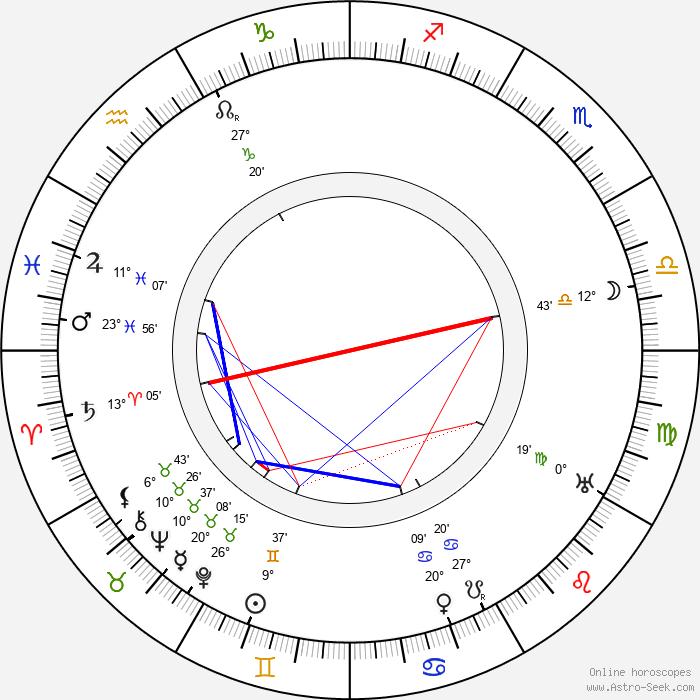 Franz W. Schröder-Schrom - Birth horoscope chart