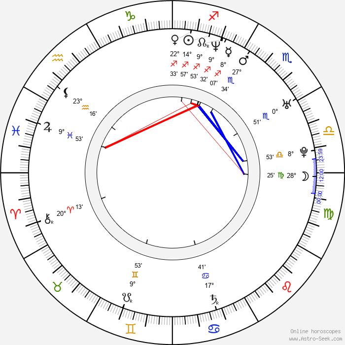 Franziska Knuppe - Birth horoscope chart