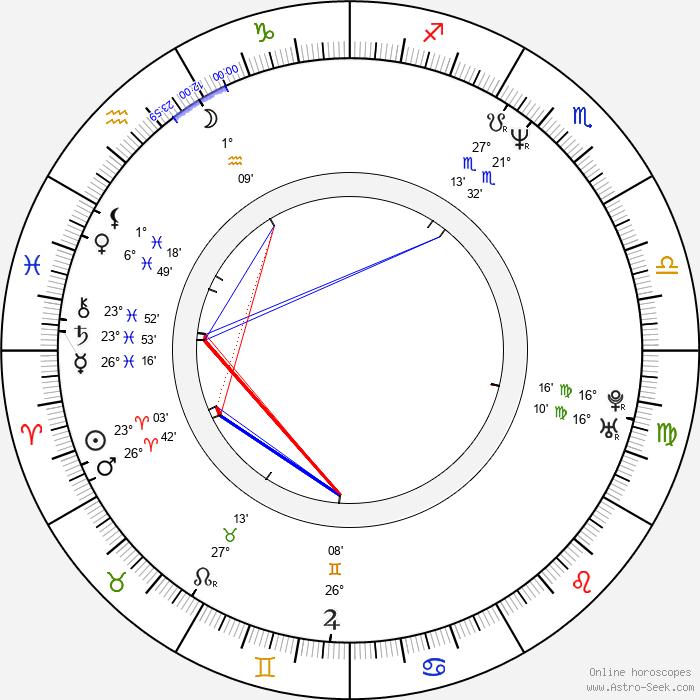 Franziska Sztavjanik - Birth horoscope chart