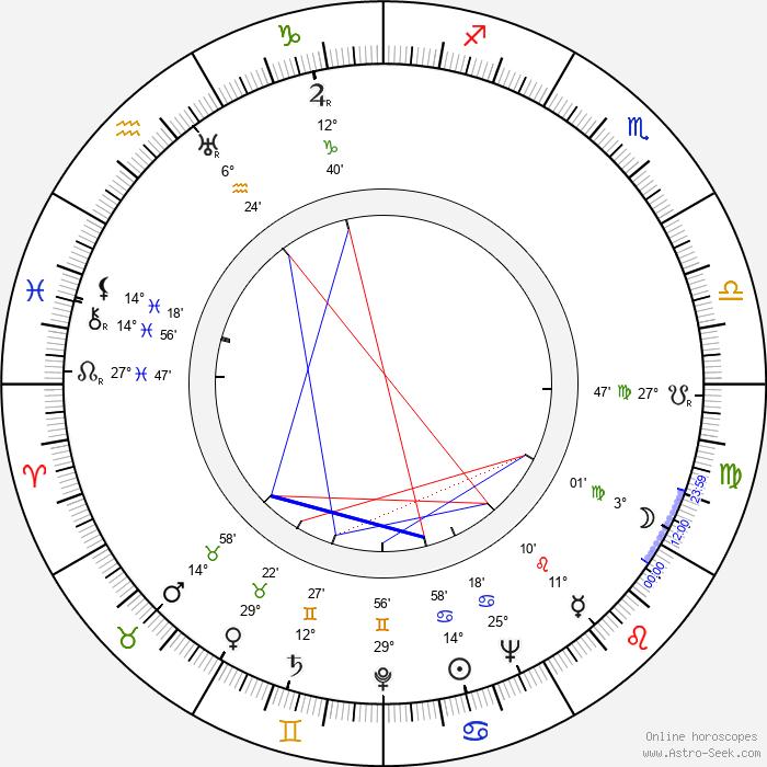 Fred F. Sears - Birth horoscope chart
