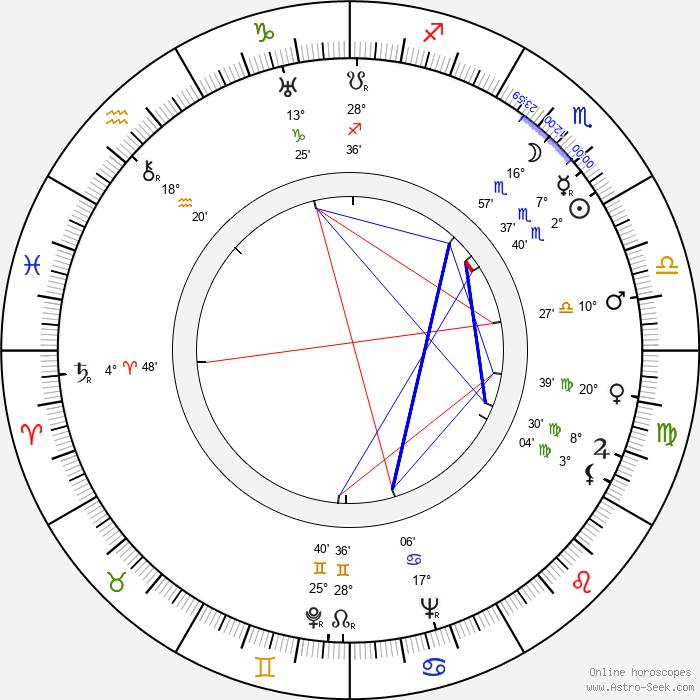 Fred Graham - Birth horoscope chart