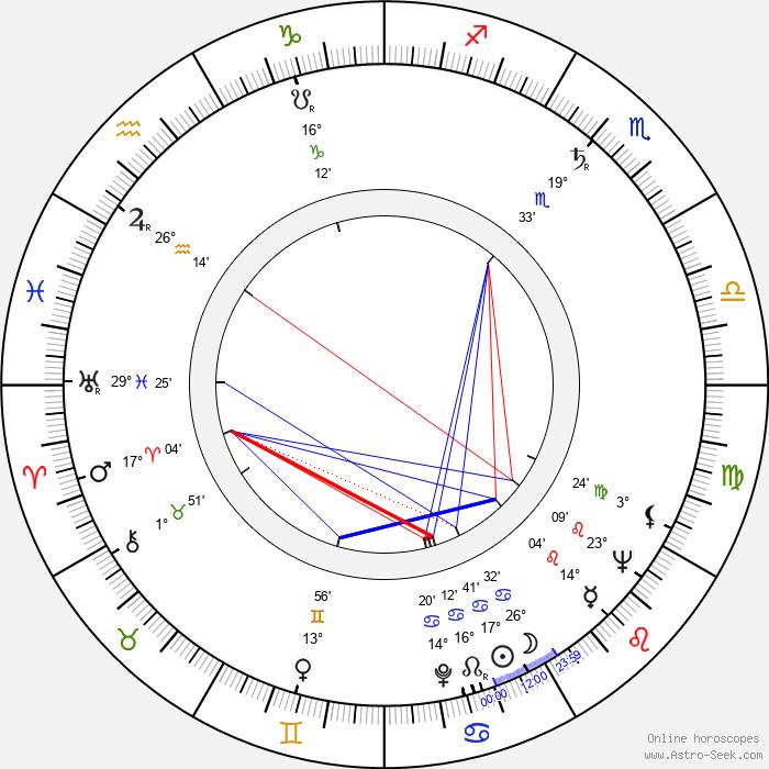 Fred Gwynne - Birth horoscope chart