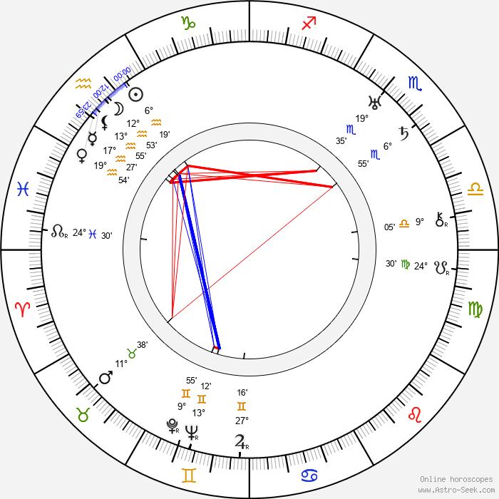 Fred Hennings - Birth horoscope chart