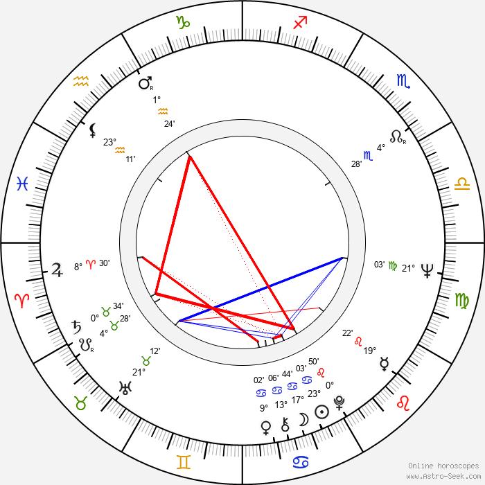 Fred Myrow - Birth horoscope chart
